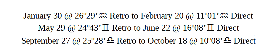 2021 mercury retrograde