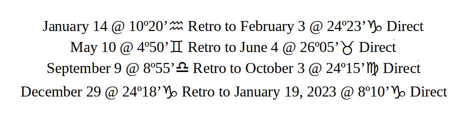 2022 mercury retrograde