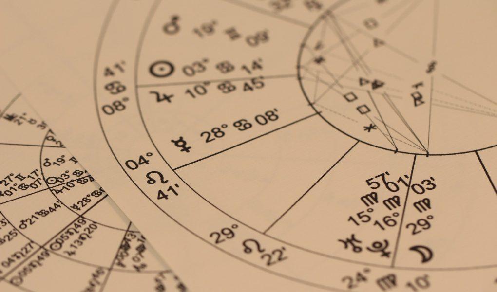aspects in horoscope